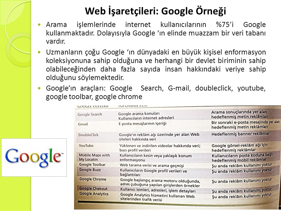 Web İşaretçileri: Google Örneği