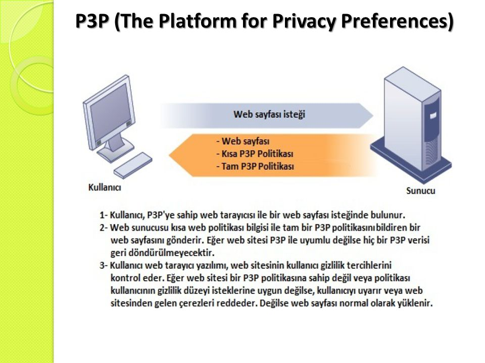 P3P (The Platform for Privacy Preferences)