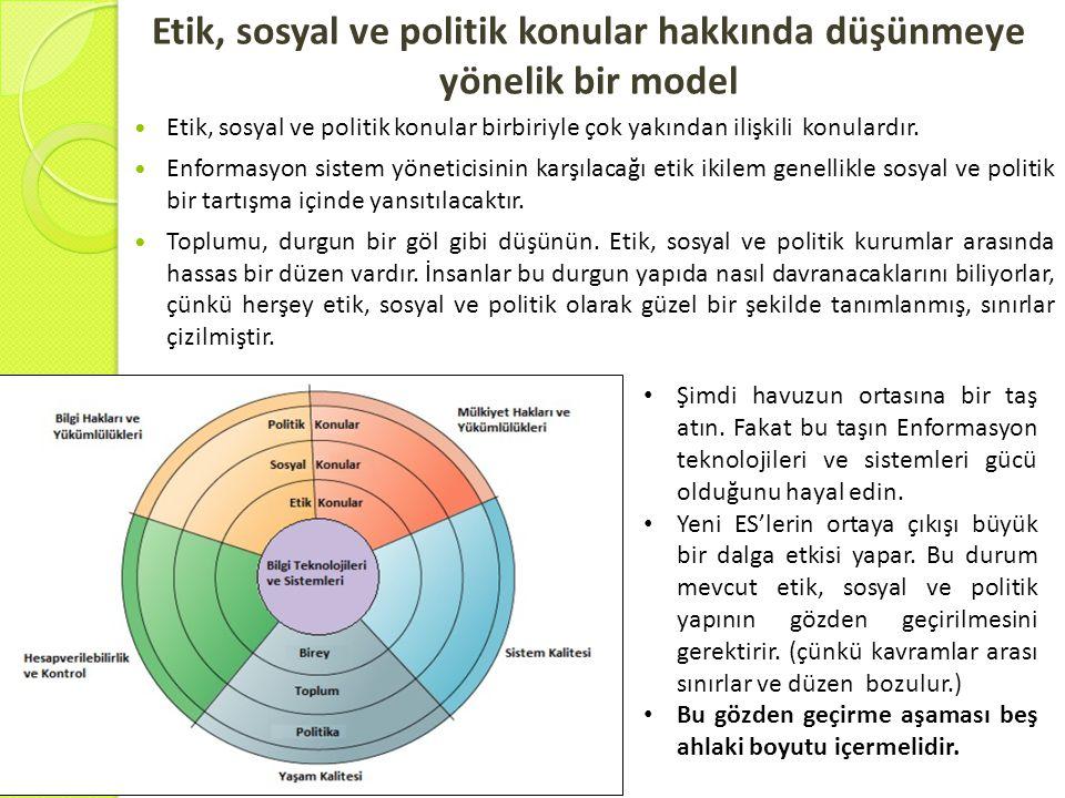 Etik, sosyal ve politik konular hakkında düşünmeye yönelik bir model