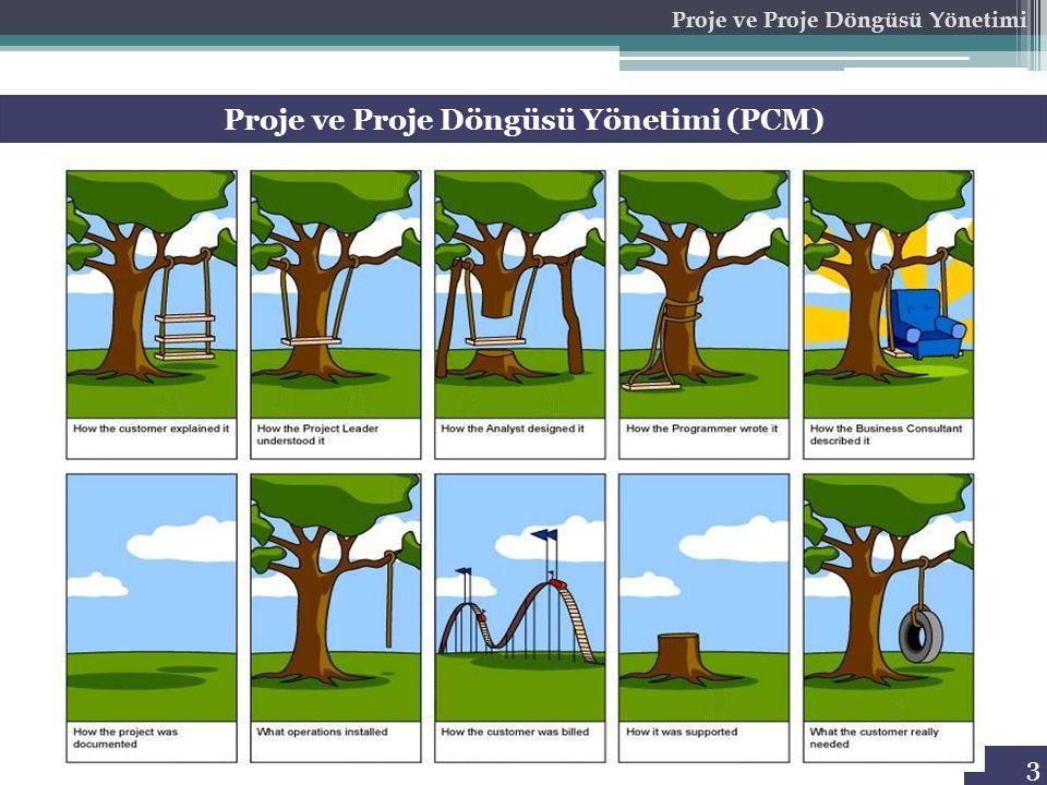 Proje ve Proje Döngüsü Yönetimi Proje ve Proje Döngüsü Yönetimi (PCM)