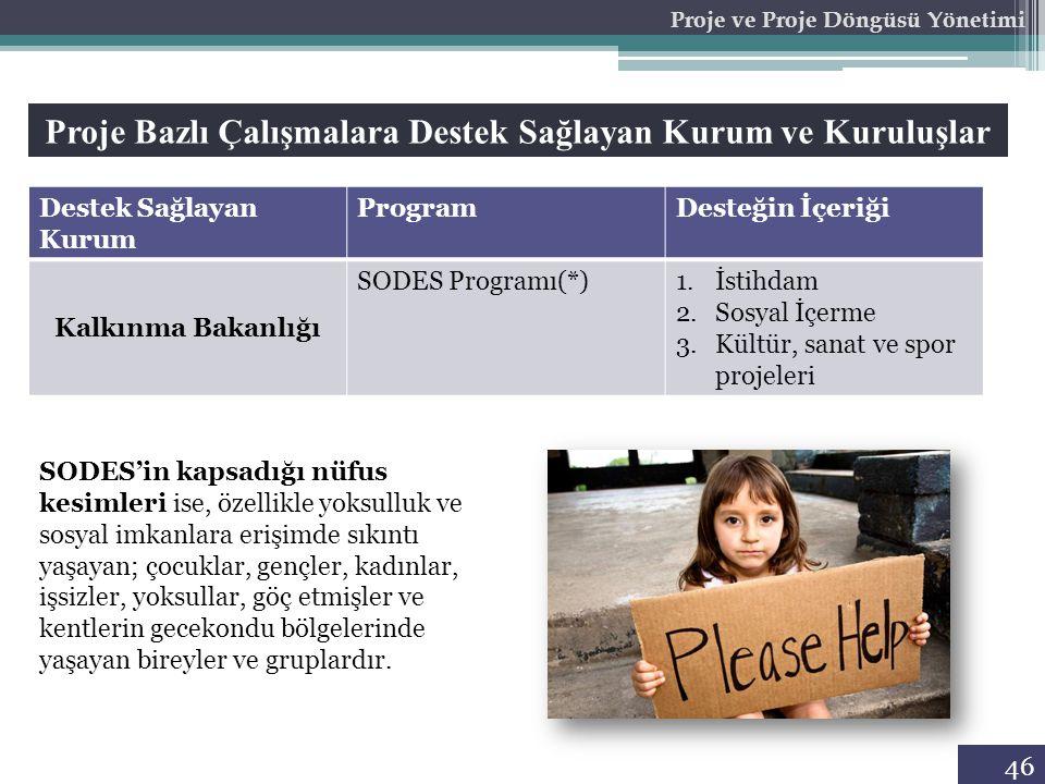 Proje Bazlı Çalışmalara Destek Sağlayan Kurum ve Kuruluşlar