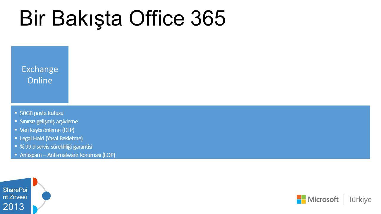 Bir Bakışta Office 365 Exchange Online 2013 50GB posta kutusu