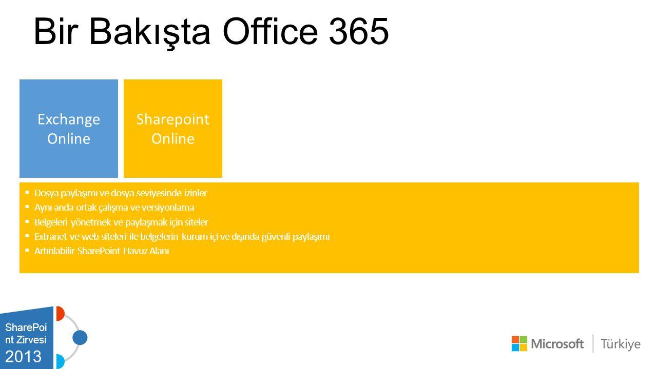 Bir Bakışta Office 365 Exchange Online Sharepoint Online 2013