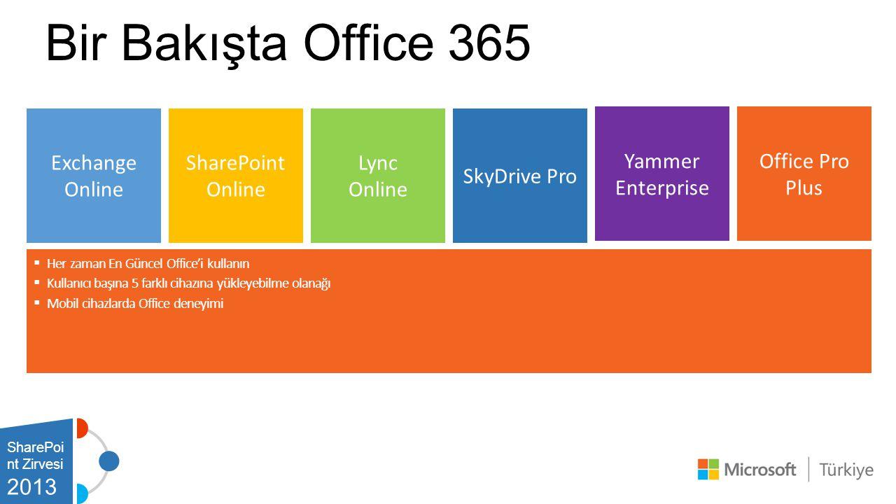 Bir Bakışta Office 365 Exchange Online SharePoint Online Lync Online