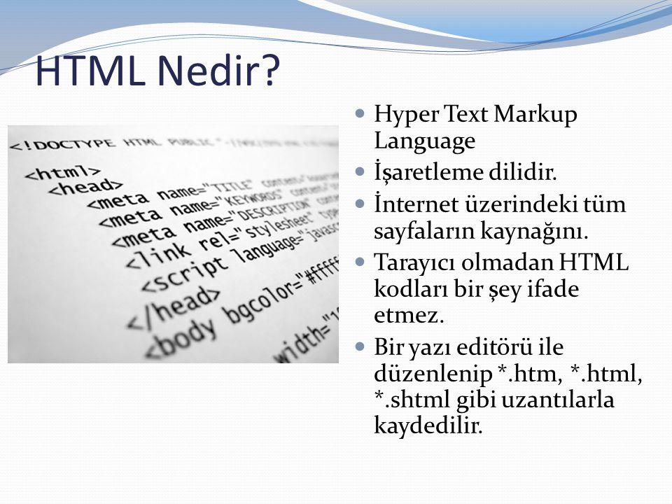 HTML Nedir Hyper Text Markup Language İşaretleme dilidir.
