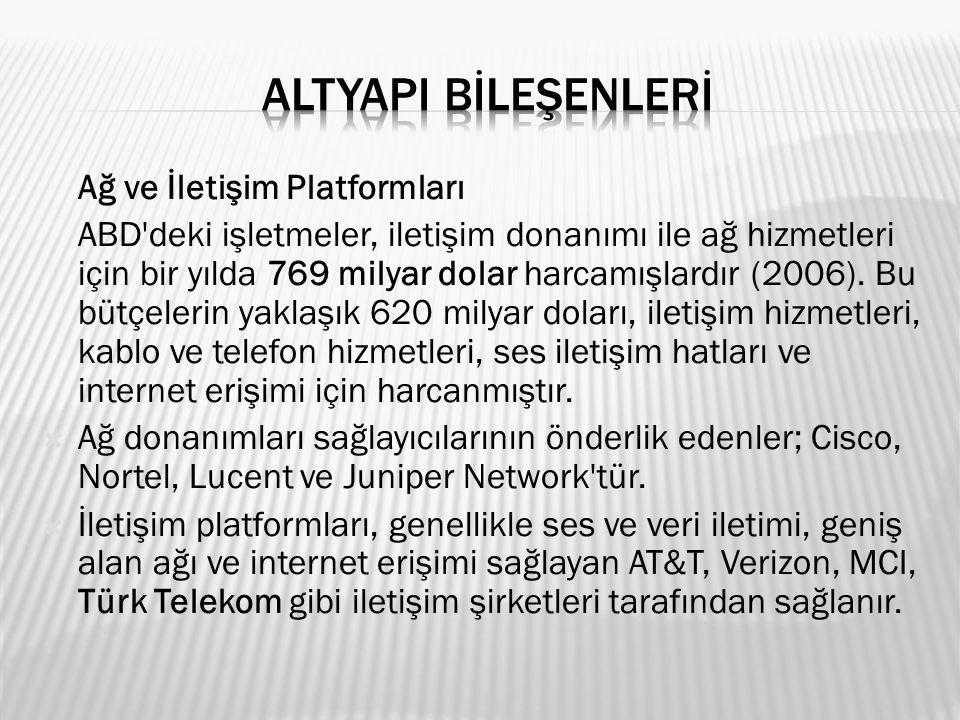 ALTYAPI BİLEŞENLERİ Ağ ve İletişim Platformları