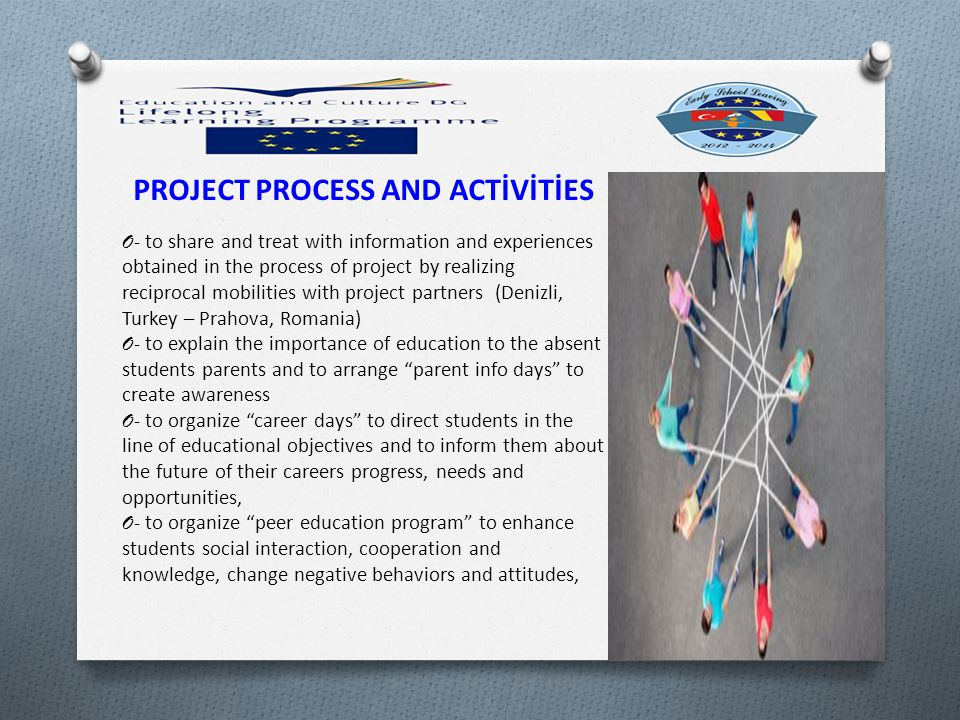 PROJECT PROCESS AND ACTİVİTİES