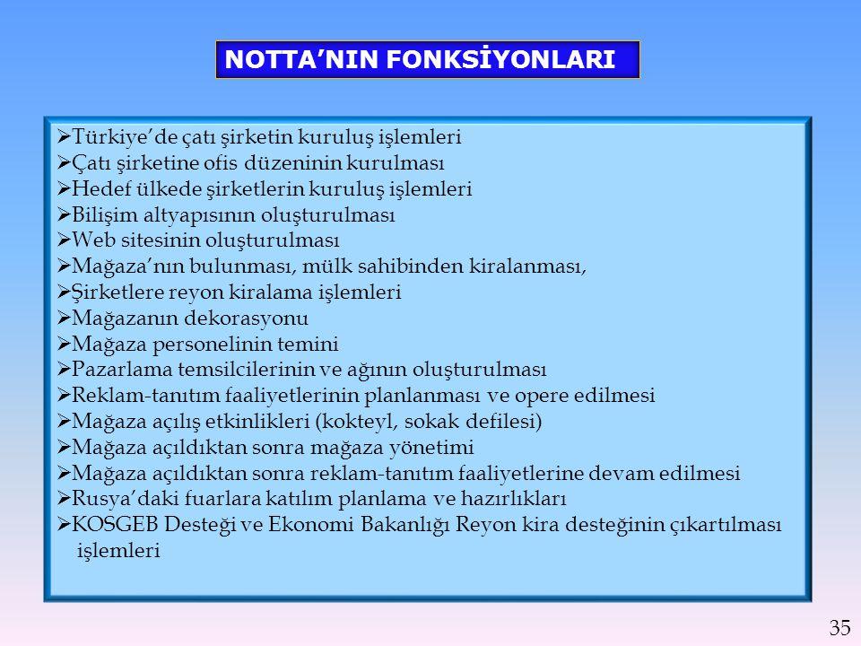 NOTTA'NIN FONKSİYONLARI