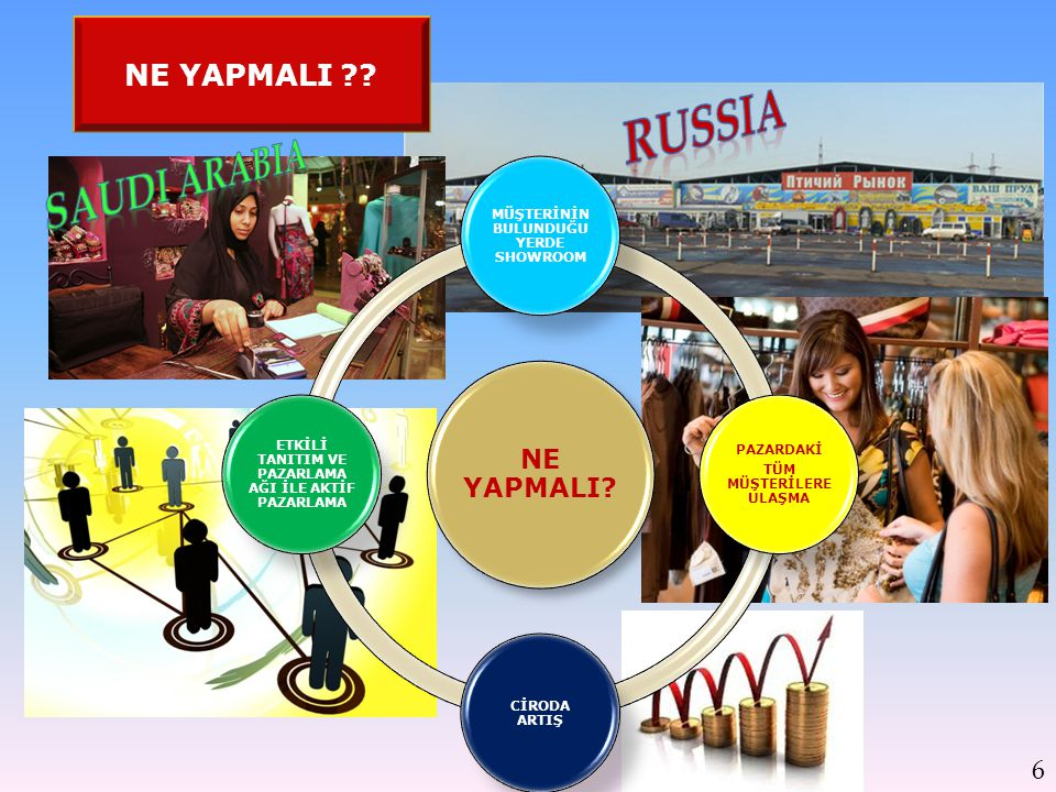 RUSSIA SAUDI ARABIA NE YAPMALI 6 PAZARDAKİ TÜM MÜŞTERİLERE ULAŞMA