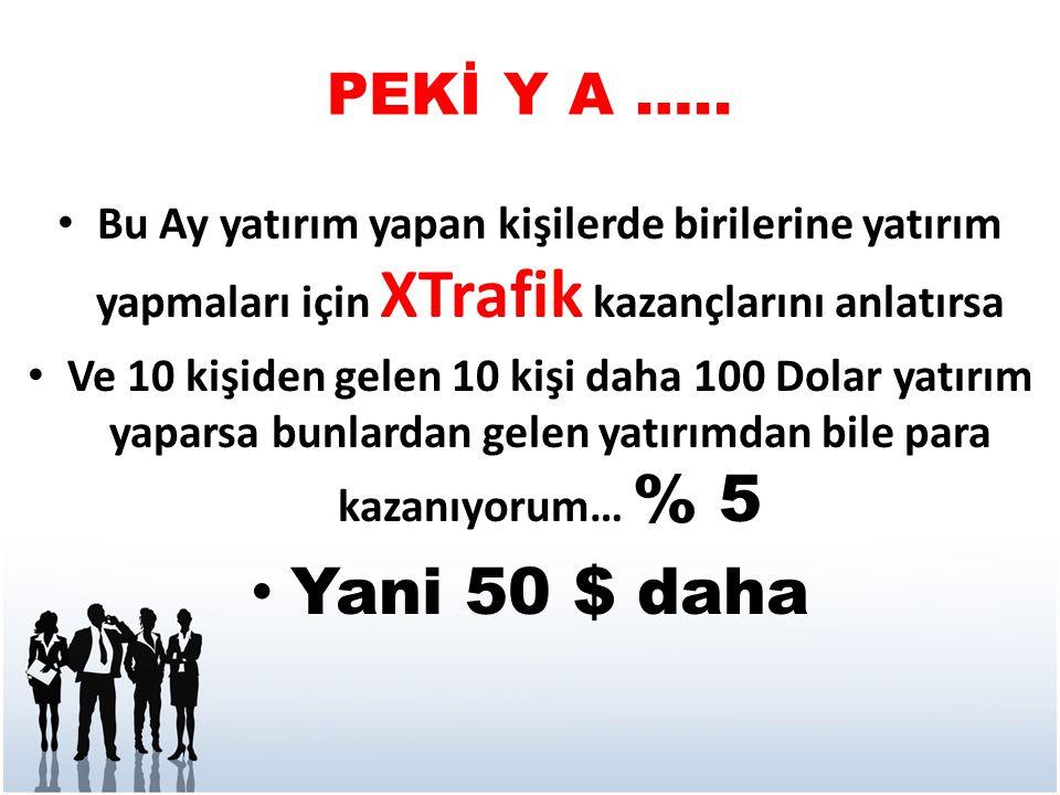 PEKİ Y A ….. Bu Ay yatırım yapan kişilerde birilerine yatırım yapmaları için XTrafik kazançlarını anlatırsa.