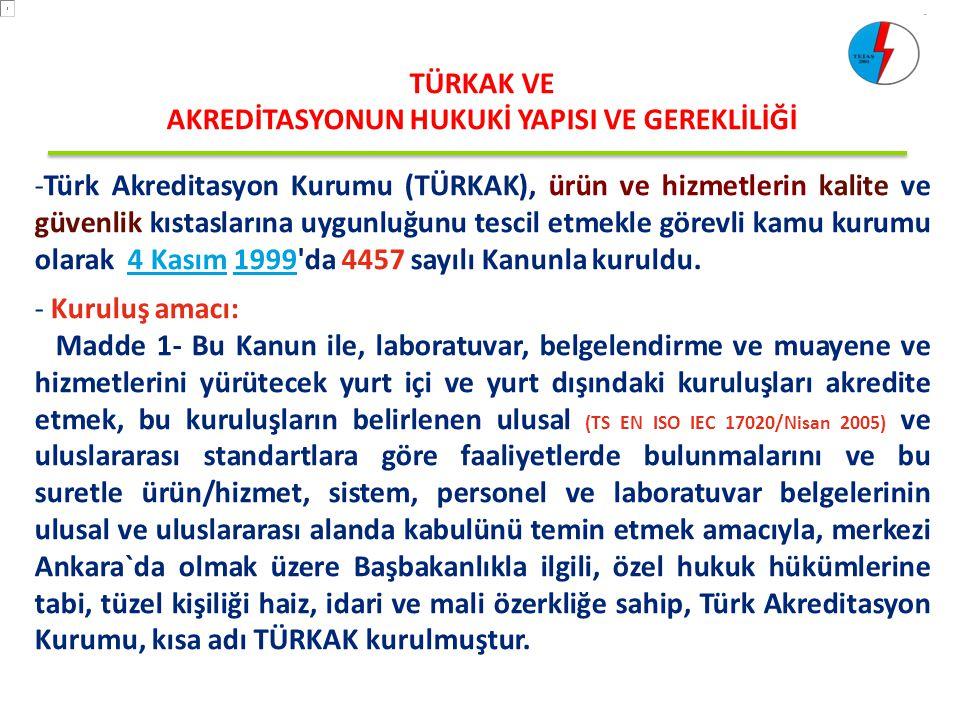 EA AKREDİTASYON SİSTEMİ