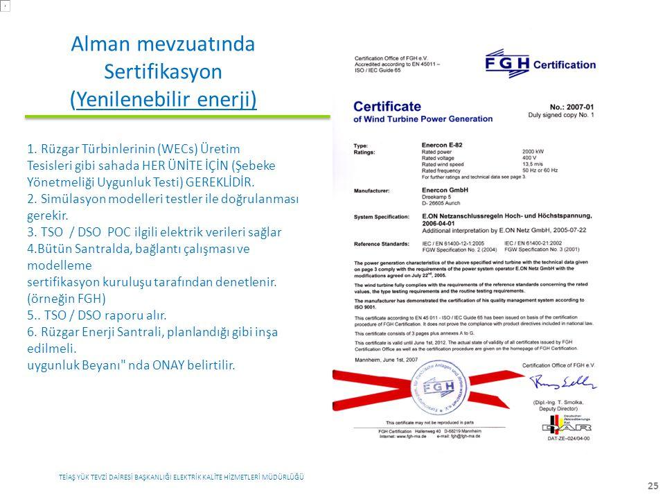 Çek Cumhuriyeti nde Sertifikasyon ölçümleri ve gerçekleştirilen Testler; Sertifikasyon Süreçleri