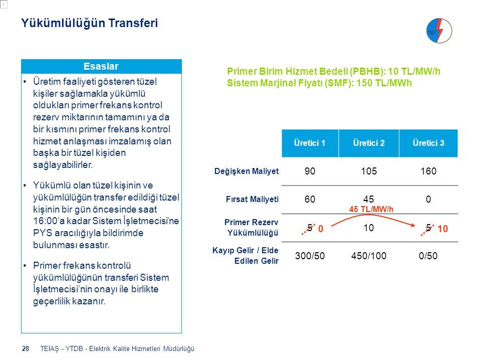 Elektrik Piyasası Yan Hizmetler Yönetmeliğinde Yapılan Yeni Düzenlemeler