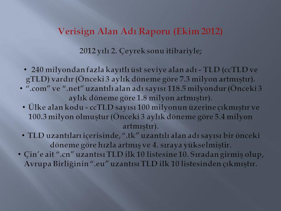 Verisign Alan Adı Raporu (Ekim 2012) 2012 yılı 2
