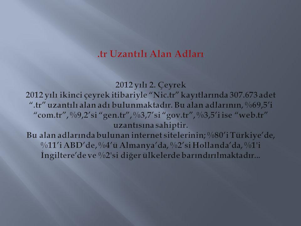 tr Uzantılı Alan Adları 2012 yılı 2