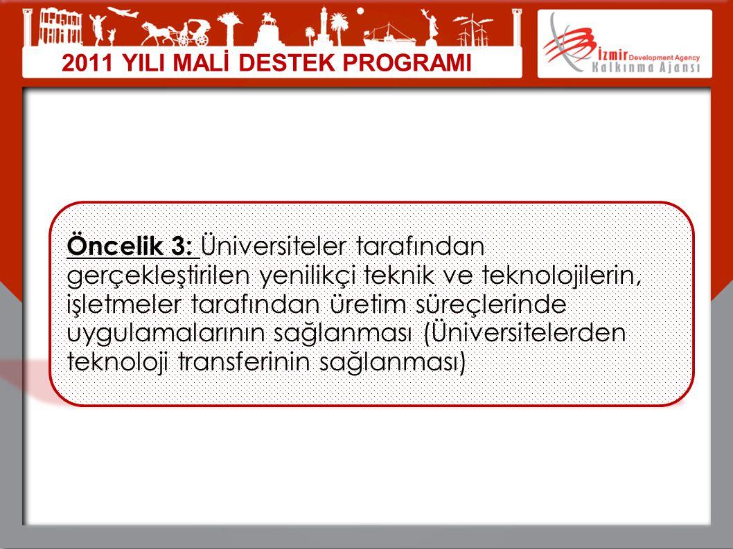 04.04.2017 2011 YILI MALİ DESTEK PROGRAMI.