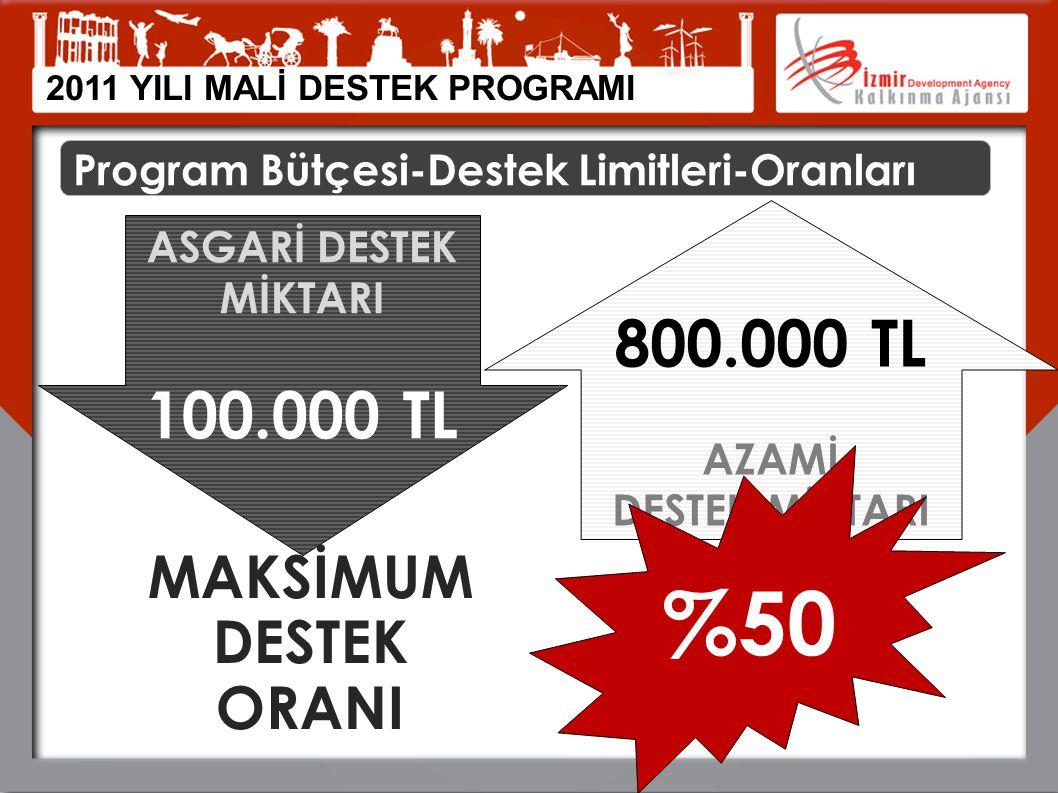 %50 800.000 TL 100.000 TL MAKSİMUM DESTEK ORANI