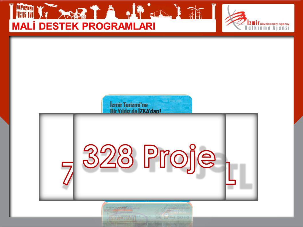 Toplam 328 Proje 71 Milyon TL MALİ DESTEK PROGRAMLARI