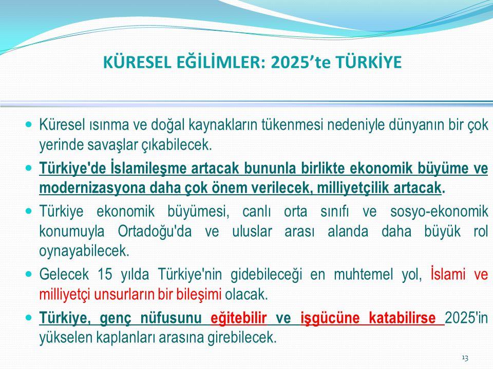 KÜRESEL EĞİLİMLER: 2025'te TÜRKİYE