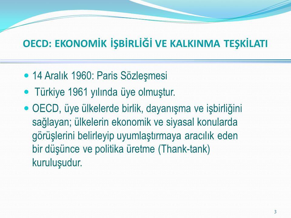 OECD: EKONOMİK İŞBİRLİĞİ VE KALKINMA TEŞKİLATI