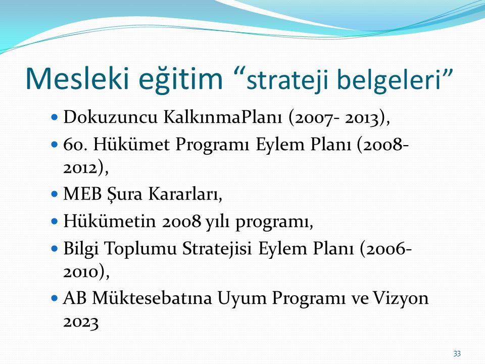 Mesleki eğitim strateji belgeleri