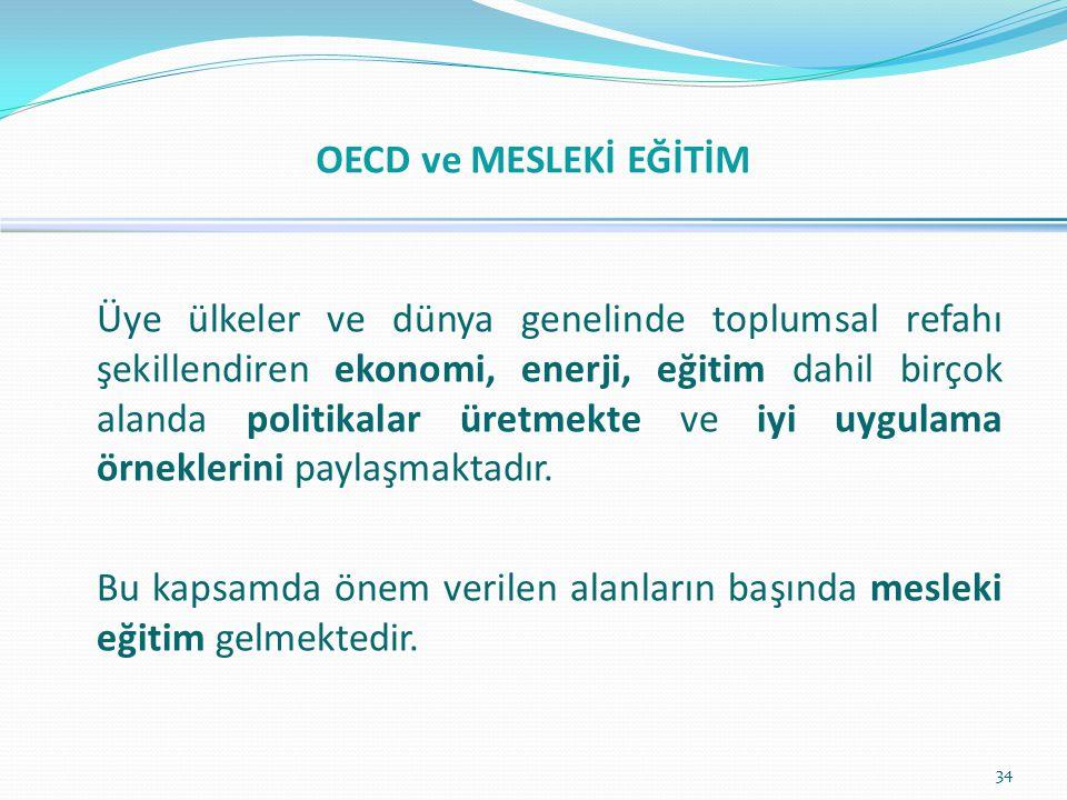 OECD ve MESLEKİ EĞİTİM