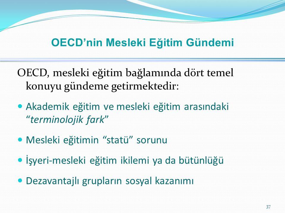 OECD'nin Mesleki Eğitim Gündemi