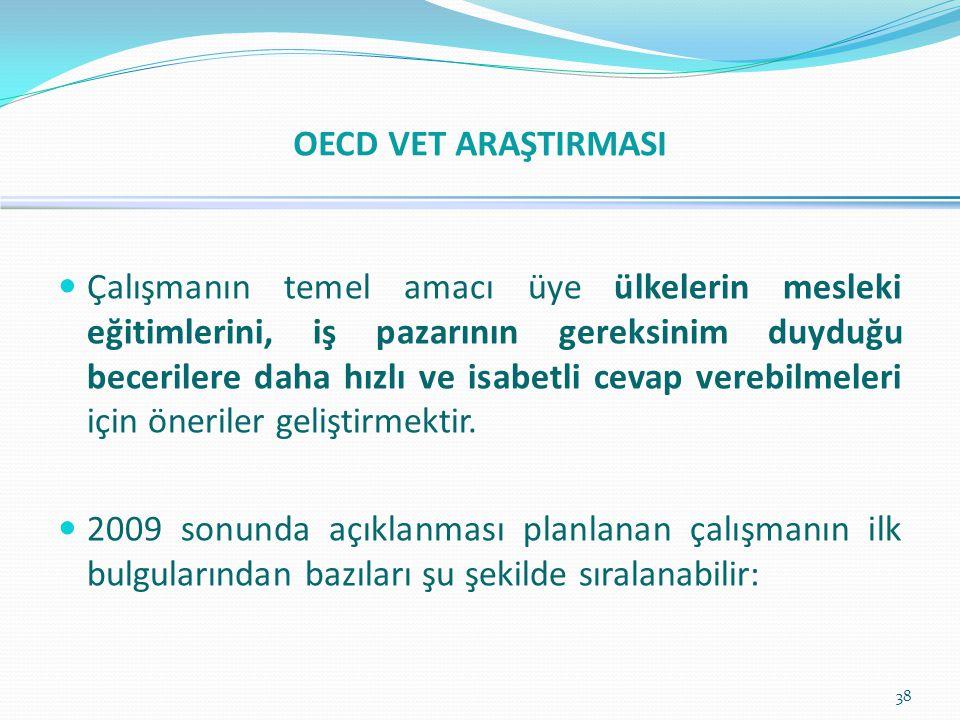 OECD VET ARAŞTIRMASI