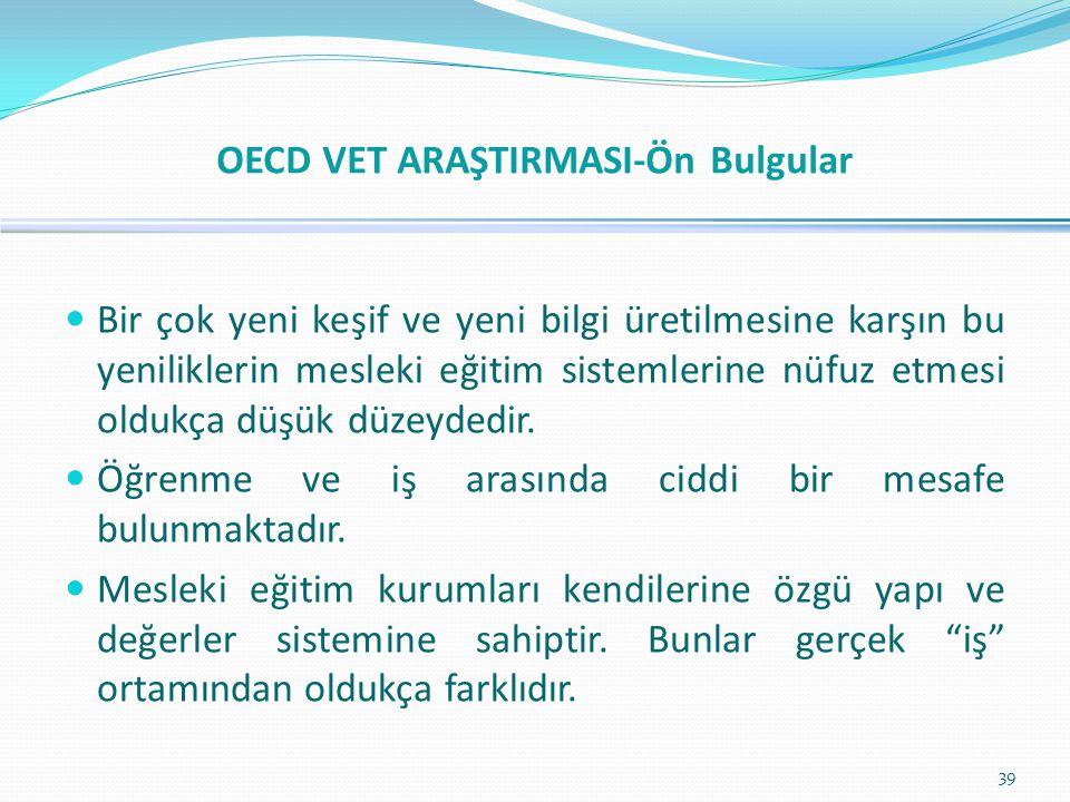 OECD VET ARAŞTIRMASI-Ön Bulgular