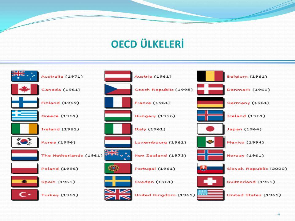 OECD ÜLKELERİ