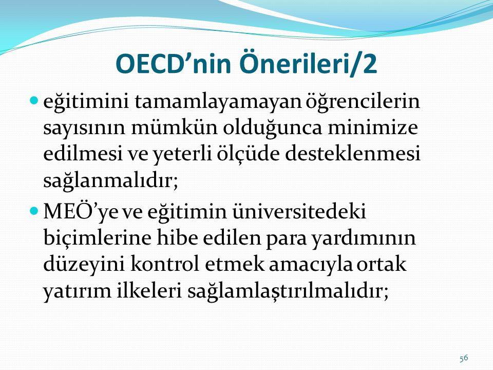 OECD'nin Önerileri/2