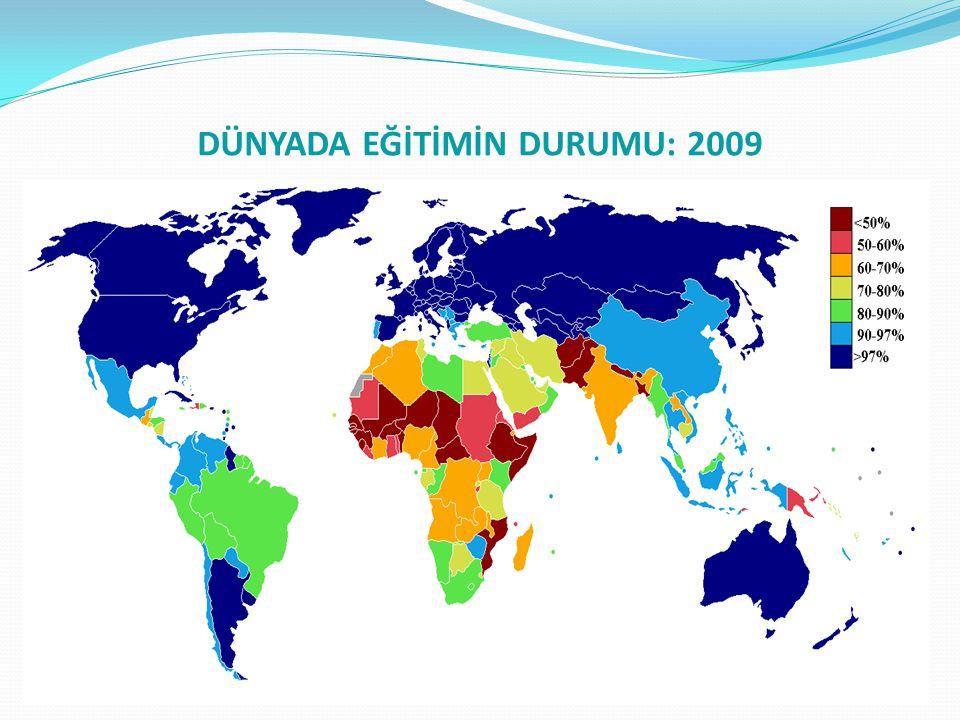 DÜNYADA EĞİTİMİN DURUMU: 2009