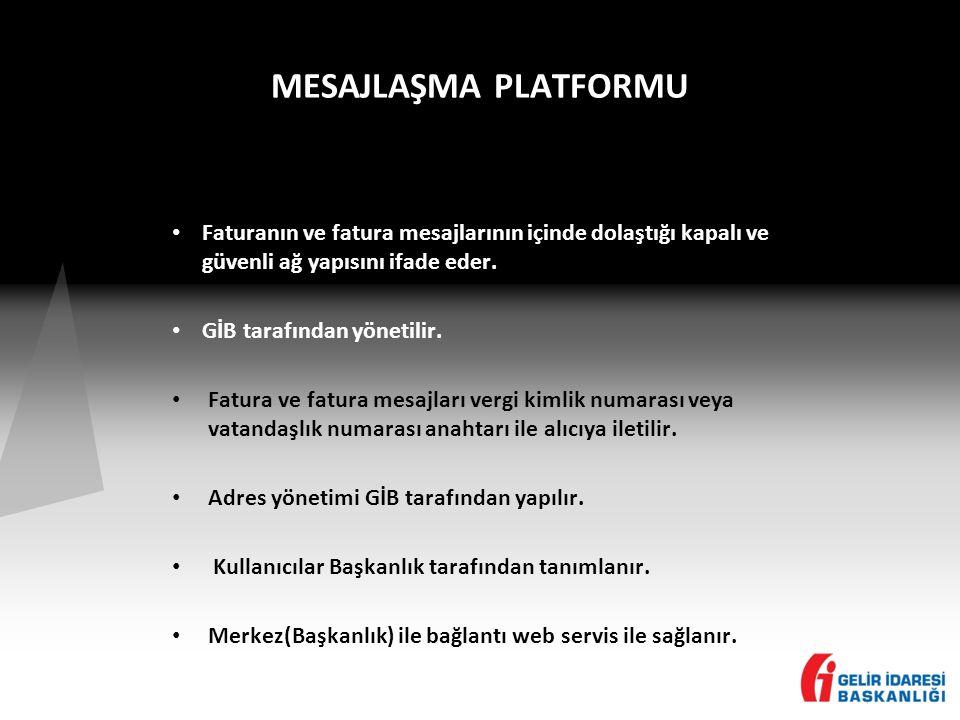 MESAJLAŞMA PLATFORMU Faturanın ve fatura mesajlarının içinde dolaştığı kapalı ve güvenli ağ yapısını ifade eder.