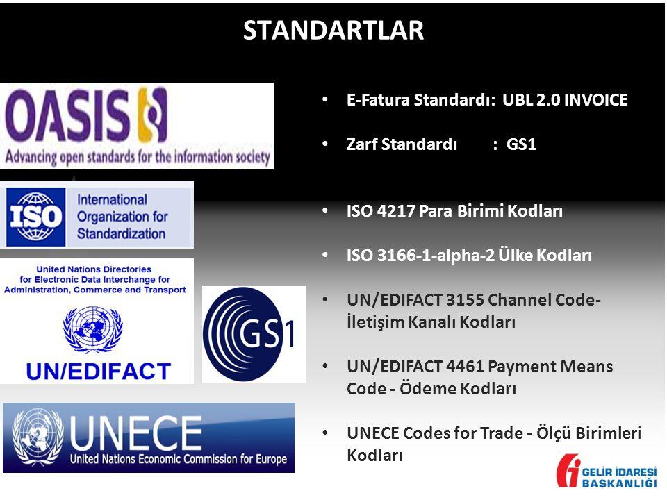 STANDARTLAR E-Fatura Standardı: UBL 2.0 INVOICE Zarf Standardı : GS1