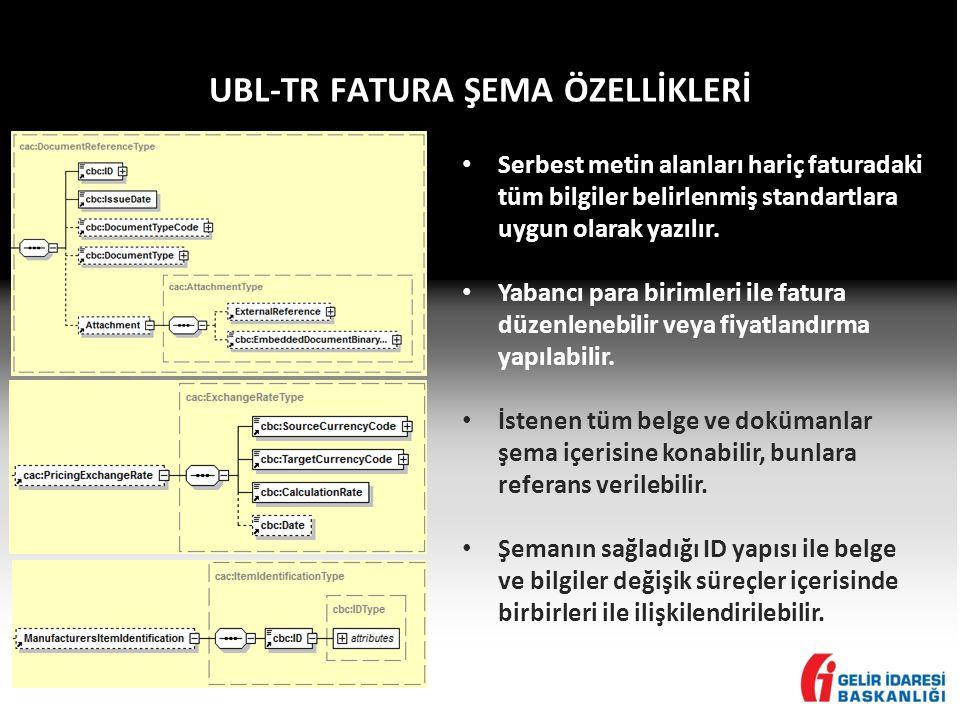 UBL-TR FATURA ŞEMA ÖZELLİKLERİ