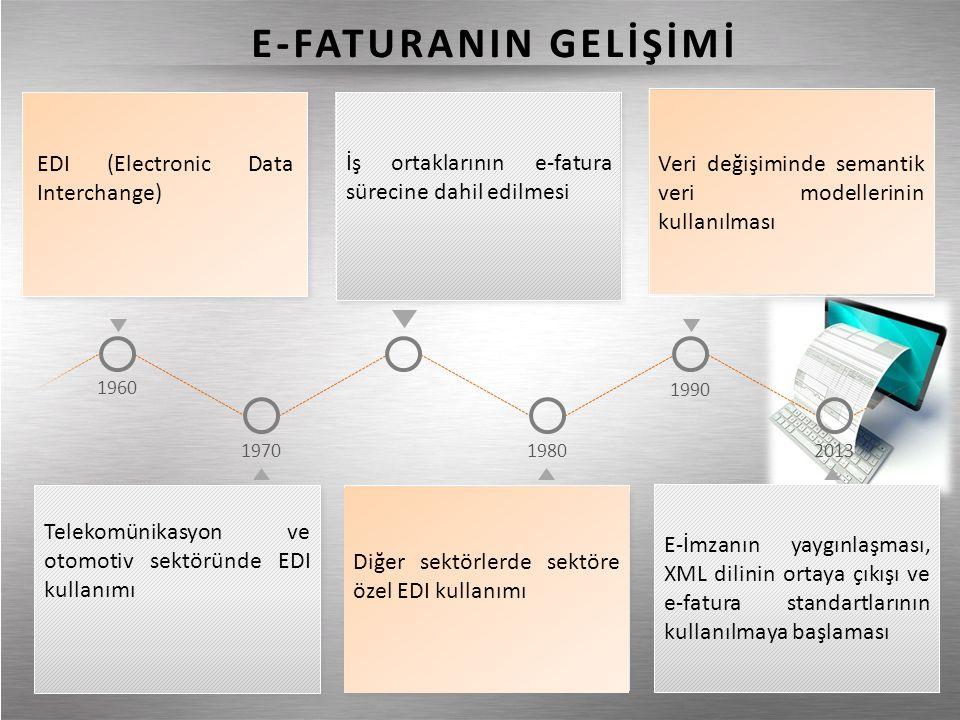 E-FATURANIN GELİŞİMİ İş ortaklarının e-fatura sürecine dahil edilmesi