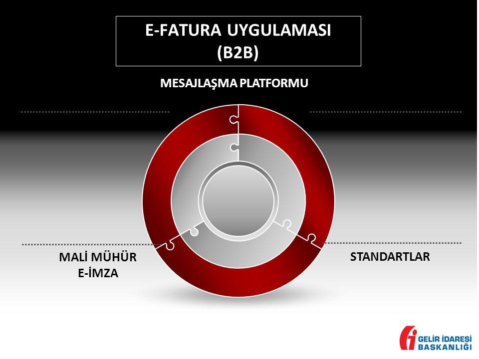 E-FATURA UYGULAMASI (B2B)