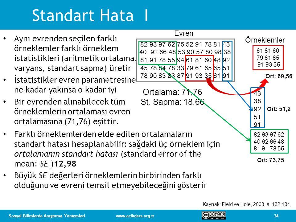 Kaynak: Field ve Hole, 2008, s. 132-134