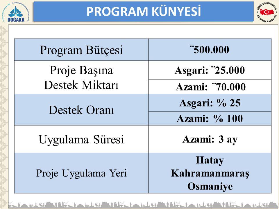 PROGRAM KÜNYESİ Program Bütçesi Proje Başına Destek Miktarı