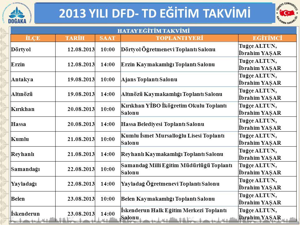 2013 YILI DFD- TD EĞİTİM TAKVİMİ