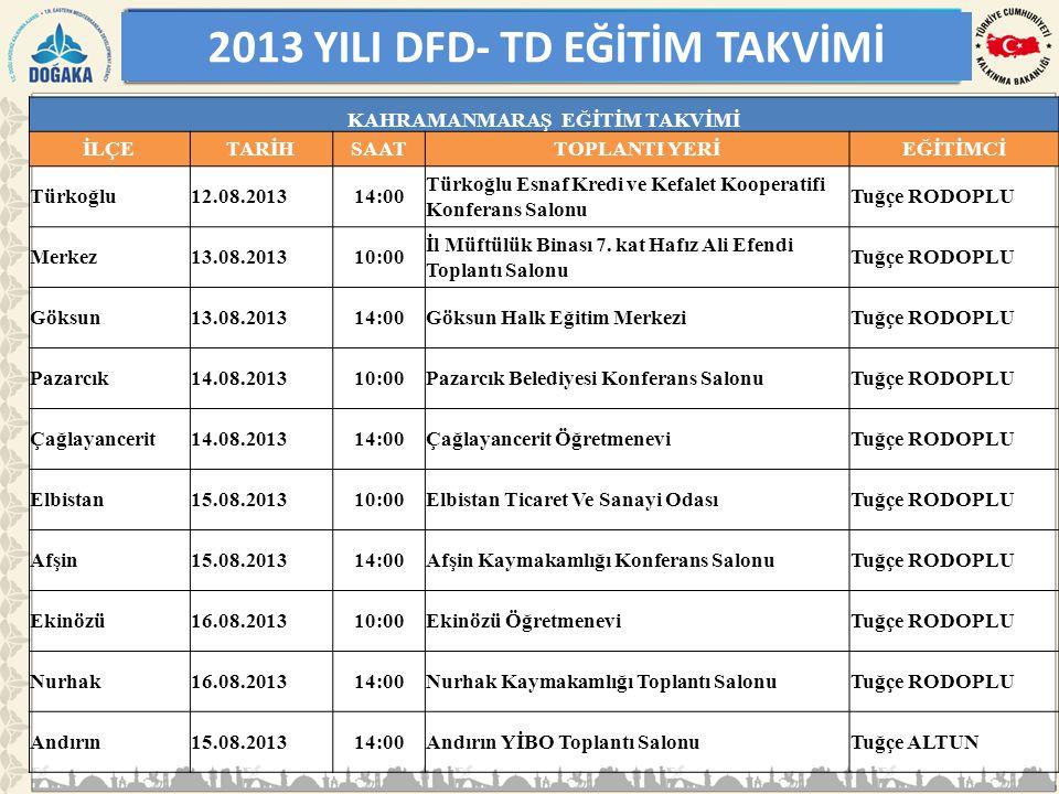 2013 YILI DFD- TD EĞİTİM TAKVİMİ KAHRAMANMARAŞ EĞİTİM TAKVİMİ