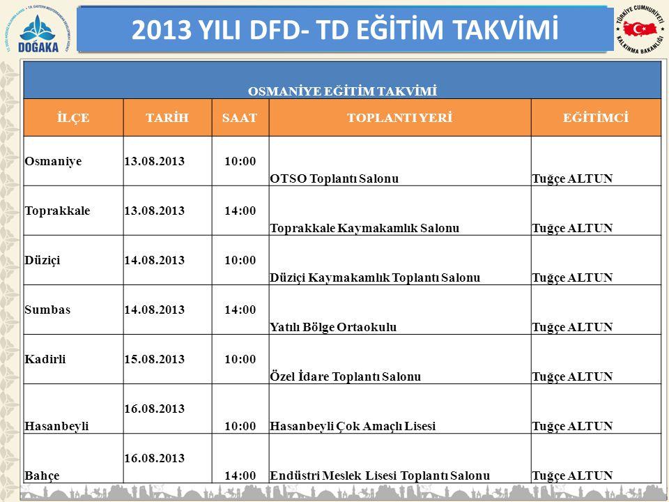2013 YILI DFD- TD EĞİTİM TAKVİMİ OSMANİYE EĞİTİM TAKVİMİ