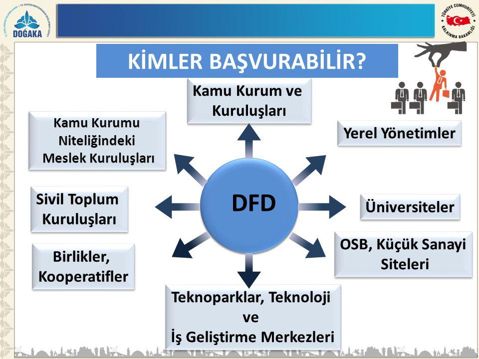 DFD KİMLER BAŞVURABİLİR Kamu Kurum ve Kuruluşları Yerel Yönetimler