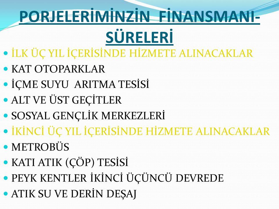 PORJELERİMİNZİN FİNANSMANI- SÜRELERİ