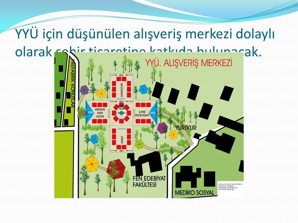 YYÜ için düşünülen alışveriş merkezi dolaylı olarak şehir ticaretine katkıda bulunacak.