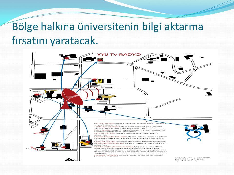 Bölge halkına üniversitenin bilgi aktarma fırsatını yaratacak.