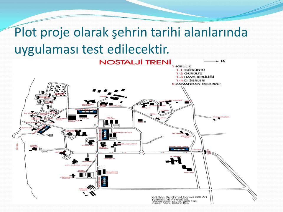Plot proje olarak şehrin tarihi alanlarında uygulaması test edilecektir.