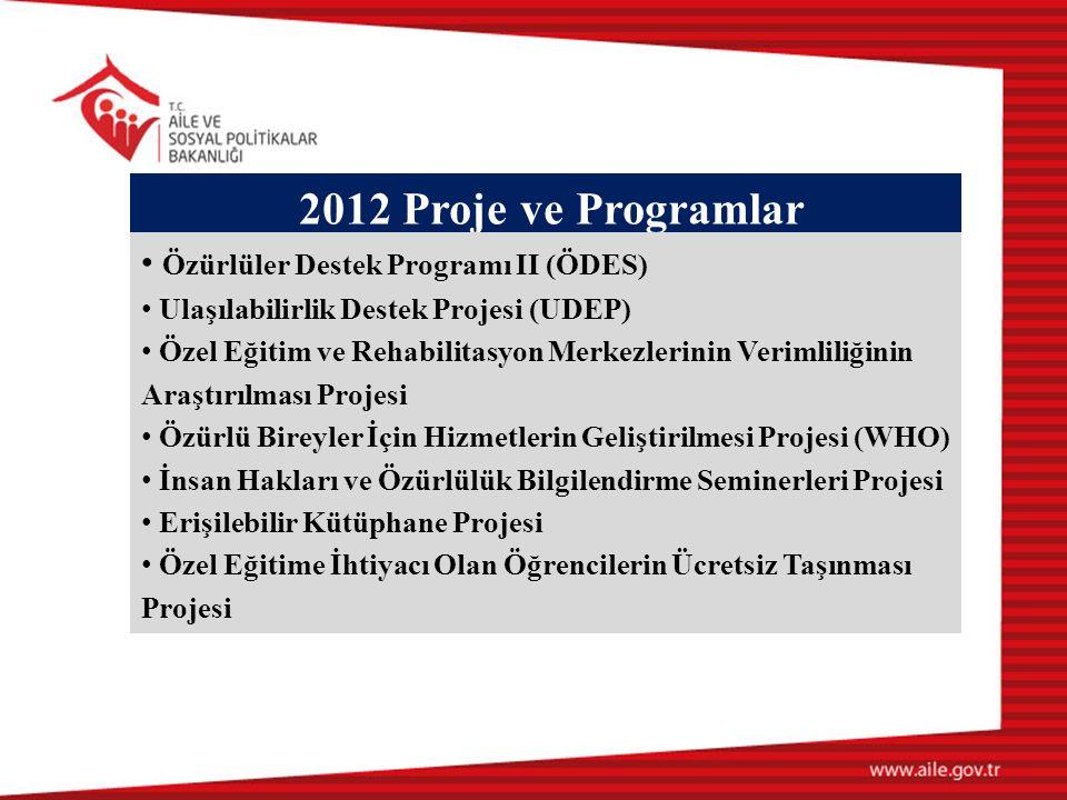 2012 Proje ve Programlar Özürlüler Destek Programı II (ÖDES)