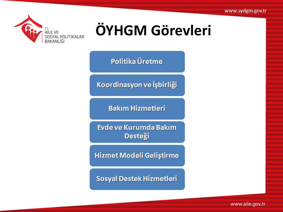 ÖYHGM Görevleri Politika Üretme Koordinasyon ve İşbirliği