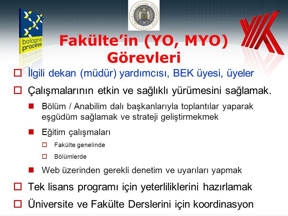 Fakülte'in (YO, MYO) Görevleri